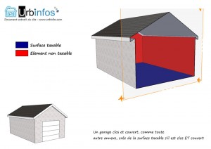 Garage surface taxable