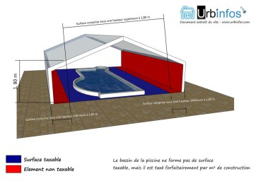 Piscine surface taxable