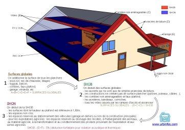 shob shon et cos tout savoir sur la r glementation et l 39 urbanisme. Black Bedroom Furniture Sets. Home Design Ideas